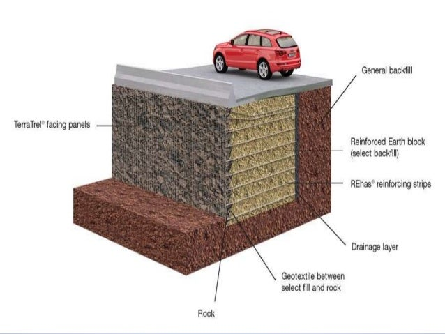 Earth Retaining Structures : Reinforced earth structures