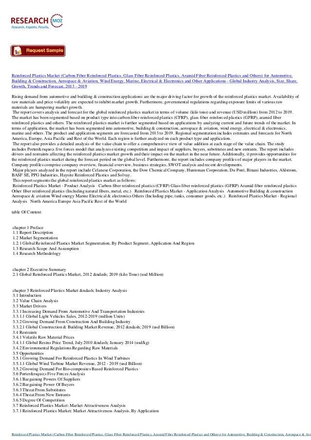 Reinforced plastics market (carbon fiber reinforced plastics, glass fiber reinforced plastics, aramid fiber reinforced plastics and others) for automotive, building & construction, aerospace & aviation, wind energy