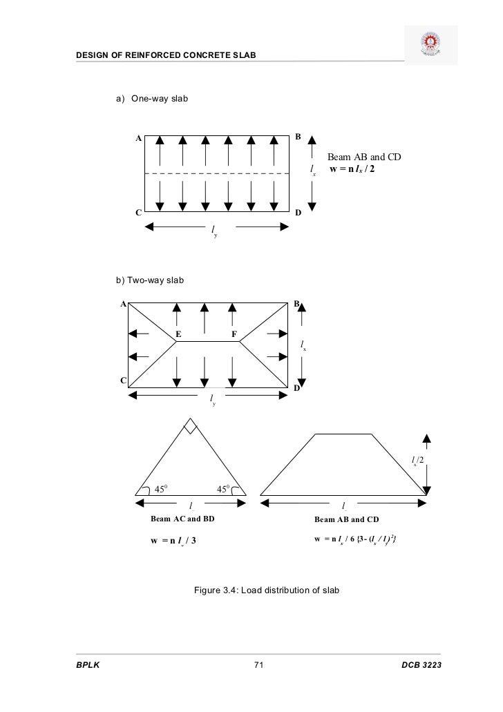 one way slab and two way slab pdf