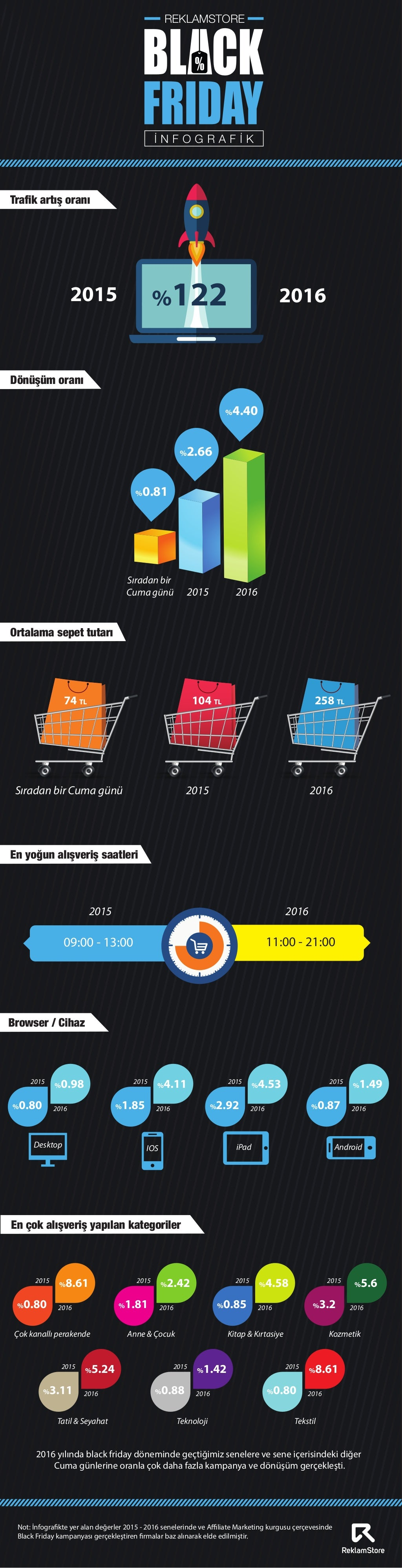 reklamaction, black friday, affiliate, affiliate marketing, infografik