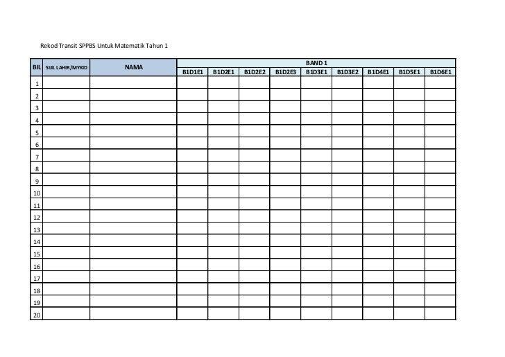 Rekod Transit SPPBS Untuk Matematik Tahun 1                                                                               ...