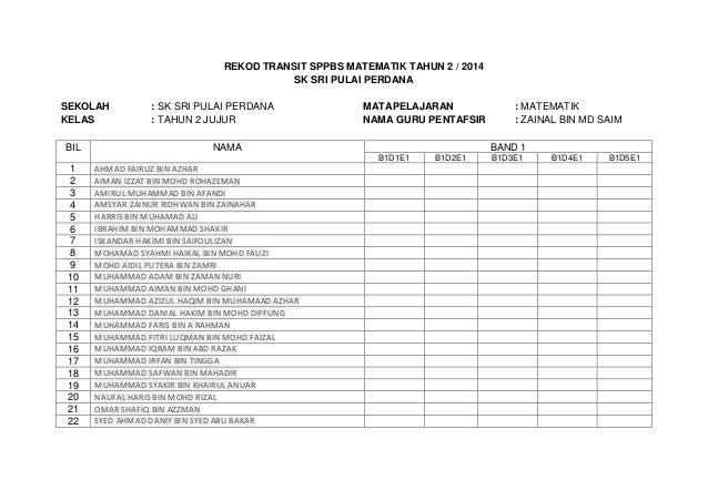 REKOD TRANSIT SPPBS MATEMATIK TAHUN 2 / 2014 SK SRI PULAI PERDANA SEKOLAH : SK SRI PULAI PERDANA MATAPELAJARAN : MATEMATIK...