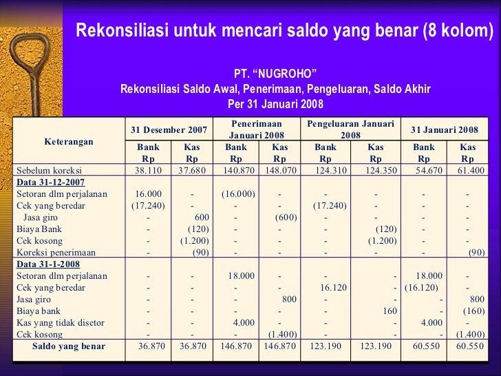 Rekonsiliasi Bank Bank Reconciliation