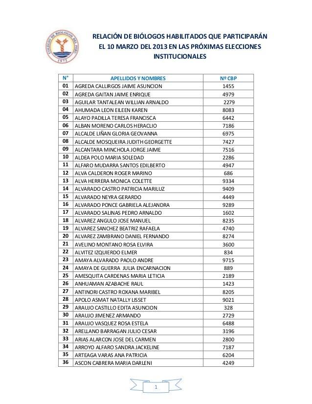 Cronograma Pago Ley 5110 Abril 2016