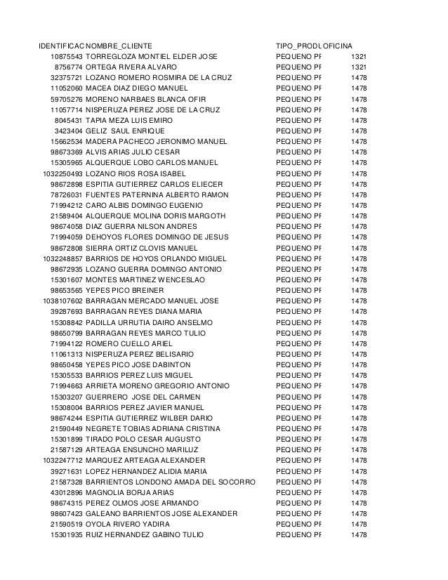IDENTIFICACIONNOMBRE_CLIENTE TIPO_PRODUCTOROFICINA 10875543 TORREGLOZA MONTIEL ELDER JOSE PEQUENO PRODUCTOR1321 8756774 OR...