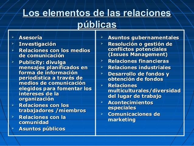definicion de relaciones publicas essay Relaciones exteriores es una de las 19 secretarías de estado con que cuenta la aministración pública federal y tiene a su cargo la ejecución de la política.
