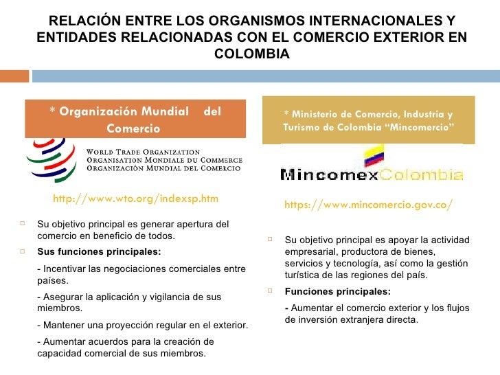 RELACIÓN ENTRE LOS ORGANISMOS INTERNACIONALES Y    ENTIDADES RELACIONADAS CON EL COMERCIO EXTERIOR EN                     ...