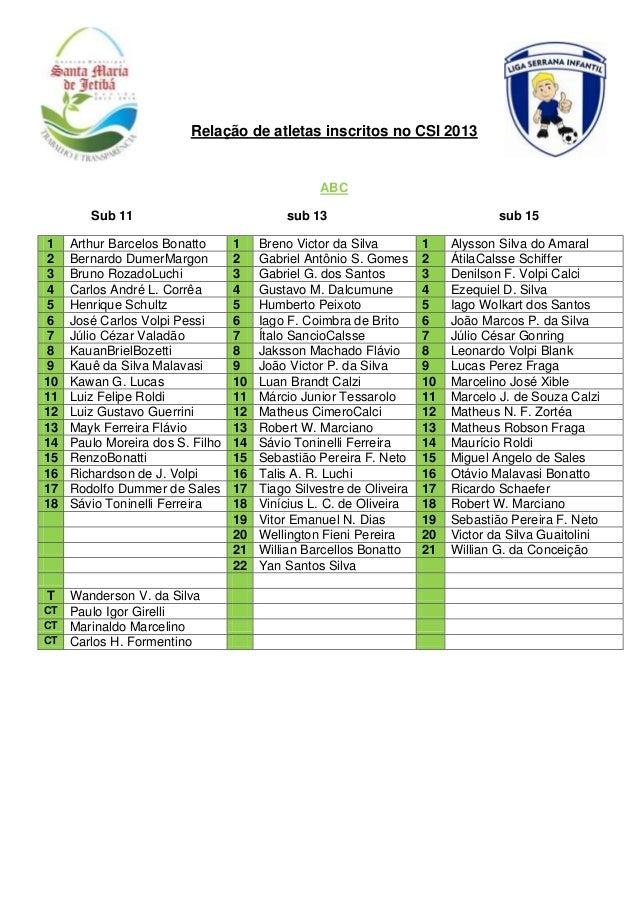 Relação de atletas inscritos no CSI 2013                                                  ABC        Sub 11               ...