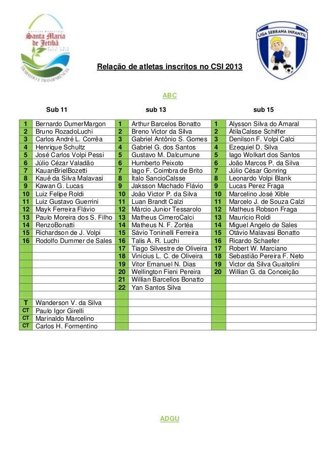 Relação de atletas inscritos no CSI 2013ABCSub 11 sub 13 sub 151 Bernardo DumerMargon 1 Arthur Barcelos Bonatto 1 Alysson ...