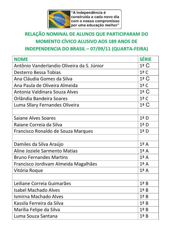 RELAÇÃO NOMINAL DE ALUNOS QUE PARTICIPARAM DO         MOMENTO CÍVICO ALUSIVO AOS 189 ANOS DE     INDEPENDENCIA DO BRASIL –...