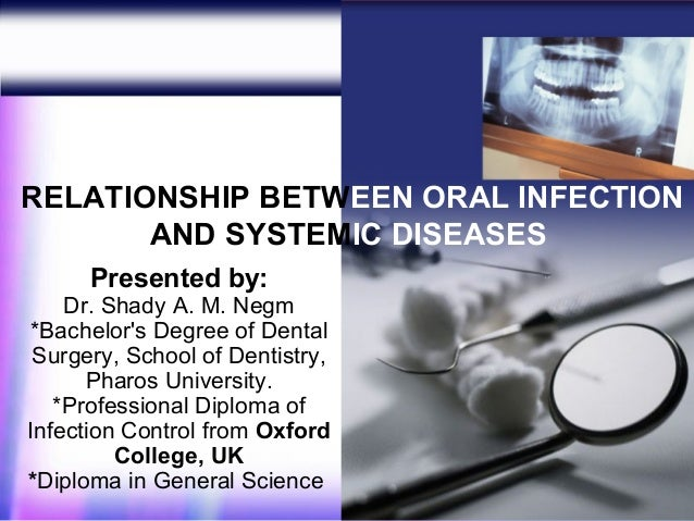 RELATIONSHIP BETWEEN ORAL INFECTION       AND SYSTEMIC DISEASES      Presented by:    Dr. Shady A. M. Negm *Bachelors Degr...