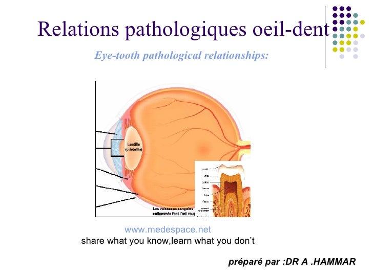 Relations pathologiques oeil-dent Eye-tooth pathological relationships: préparé par :DR A.HAMMAR www.medespace.net share ...