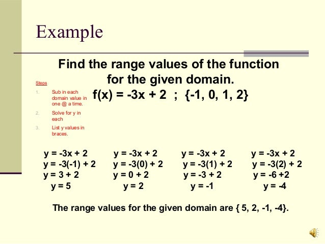 how to find the value of x in a function