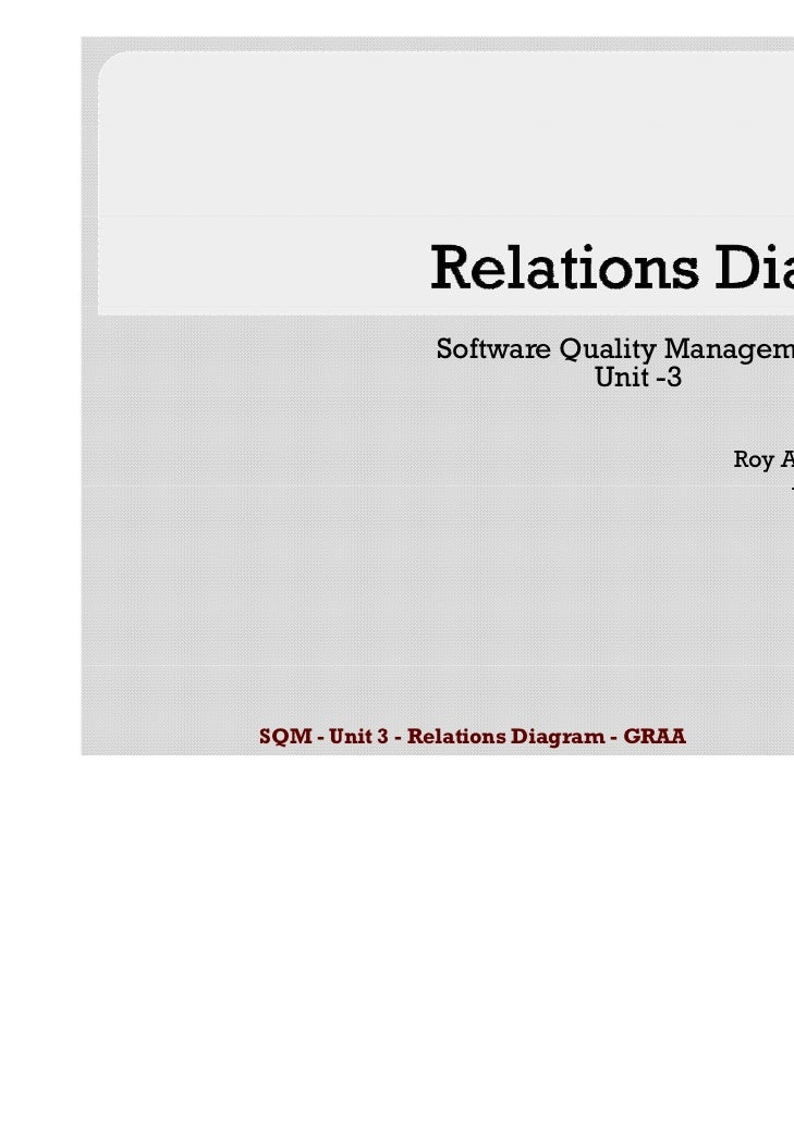 Software Quality Management                           Unit -3                                          Roy Antony Arnold G...