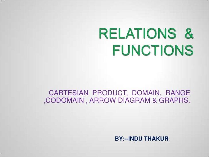 CARTESIAN PRODUCT, DOMAIN, RANGE,CODOMAIN , ARROW DIAGRAM & GRAPHS.                BY:--INDU THAKUR