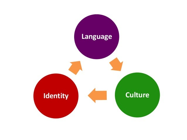the relationship between culture and elt The relationship between the welsh and english is characterised largely by tolerance of people and cultures historically this has not always been the case,.