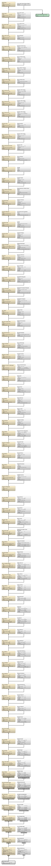Relationship chart gordon henry kraft:julius first emperor rome caesar