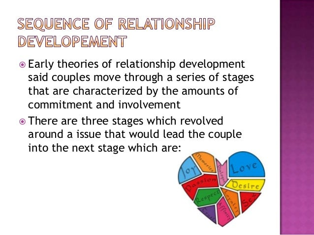 the relationship of theory x and Xy theory: the new science behind relationships 496 likes invest in your personal and professional relationships using our patent-pending algorithm.