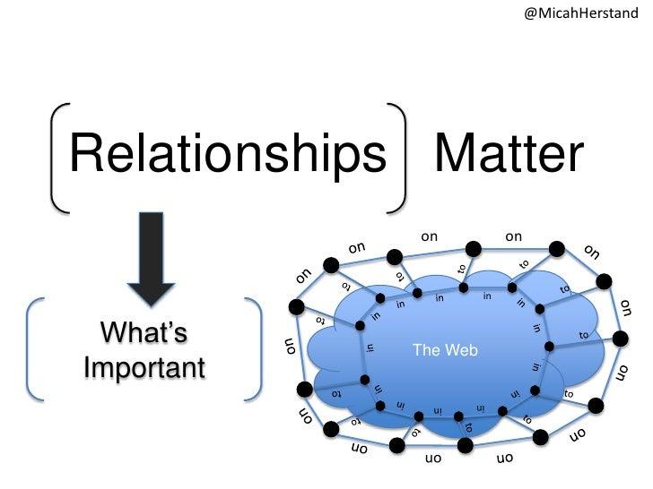 @MicahHerstand<br />Relationships   Matter<br />on<br />on<br />on<br />on<br />to<br />to<br />on<br />to<br />The Web<br...
