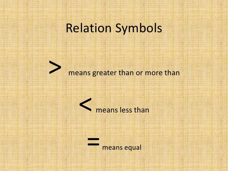 Relation Symbols<br />> means greater than or more than<br /><means less than<br />= means equal<br />