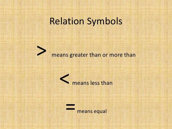 Relation symbols