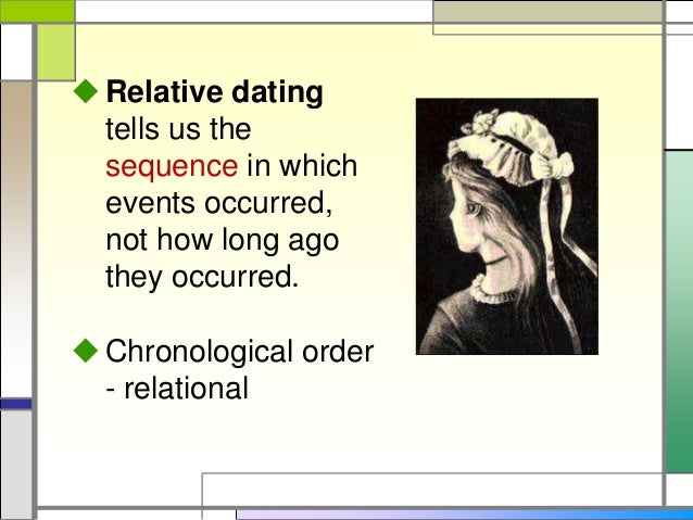 Relative and absolute dating ppt