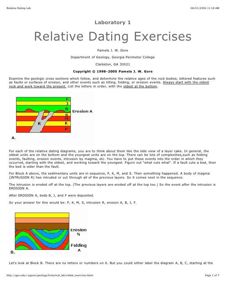 A relative age hookup activity key