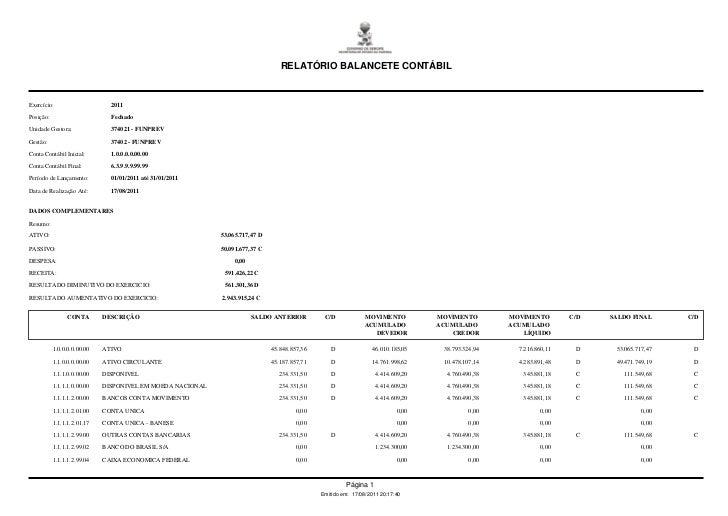 Relatorio balancetecontabil   01-2011 - funprev