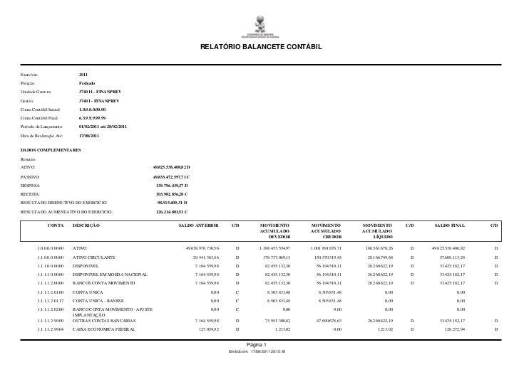 Relatorio balancetecontabil   02-2011 - finanprev