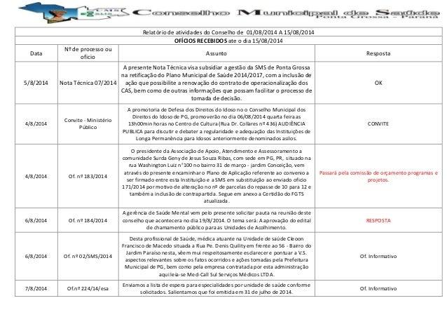 Relatório de atividades do Conselho de 01/08/2014 A 15/08/2014 OFÍCIOS RECEBIDOS ate o dia 15/08/2014 Data Nº de processo ...