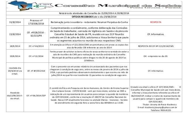 Relatório de atividades do Co nselho de 15/08/2014 A 29/08/2014  OFÍCIOS RECEBIDOS ate o dia 29/08/2014  31/8/2014  Proces...