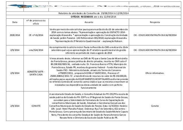 Relatório de atividades do Co nselho de 29/08/2014 A 12/09/2014  OFÍCIOS RECEBIDOS ate o dia 12/09/2014  Data  nº de proce...