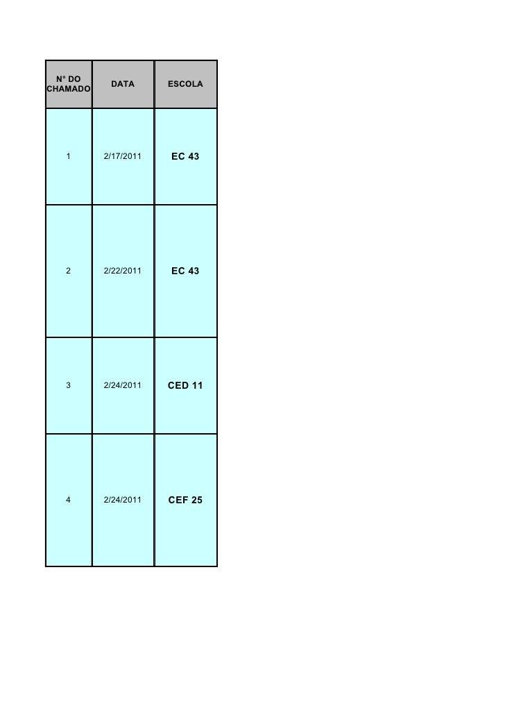 Relatório de chamados técnicos atendidos 1° semestre2011