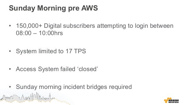 Sunday Mornings in London Sunday Morning Pre Aws