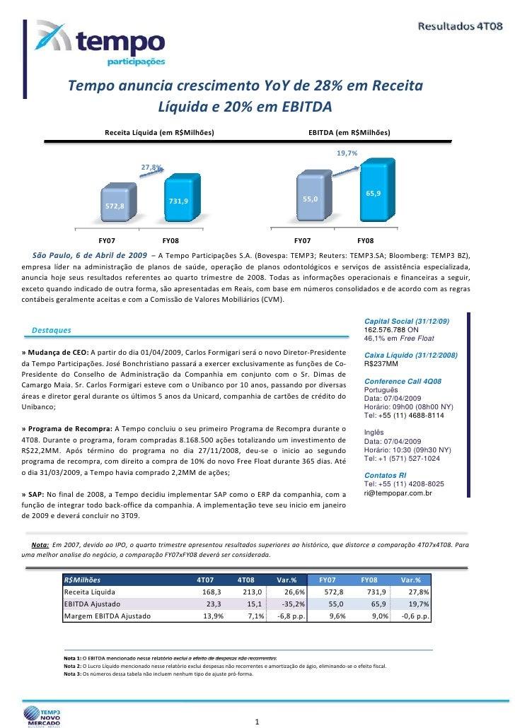 Tempo anuncia crescimento YoY de 28% em Receita                          Líquida e 20% em EBITDA                          ...