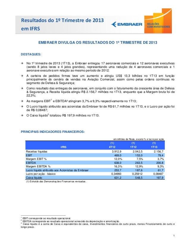 1Resultados do 1º Trimestre de 2013em IFRSEMBRAER DIVULGA OS RESULTADOS DO 1º TRIMESTRE DE 2013DESTAQUES: No 1º trimestre...
