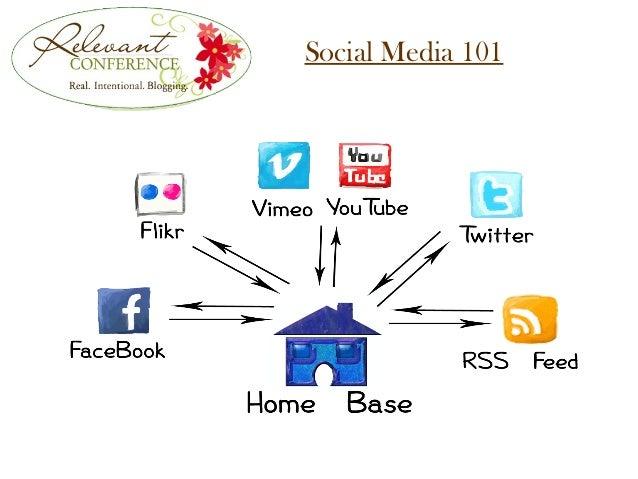 Relevant Conference 2010:   Social Media 101