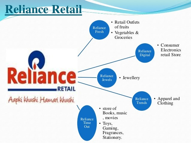 reliance retail mix Reliance retail ltd is a subsidiary company of reliance industries limited founded in 2006 and based in mumbai, it is the largest retailer in india in terms of.