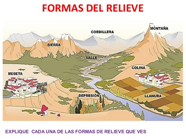 Relieve de colombia - Fotos de relieve ...