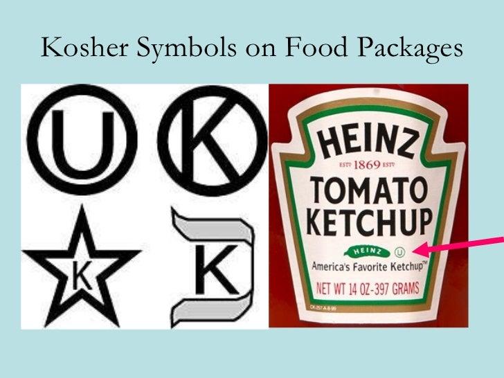 Kosher Food Symbols Images Free Symbol Design Online