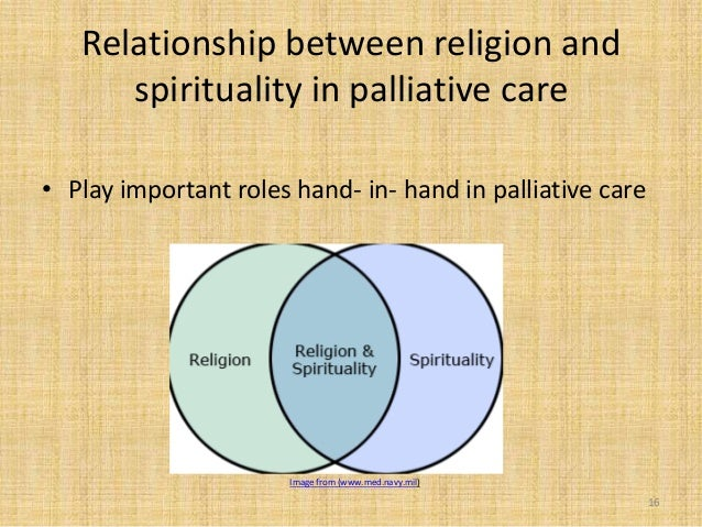 relation between euthanasia attitudes and religion Religion and euthanasia religions and death the key ideas in their attitudes to death are achieving freedom from mortal life.