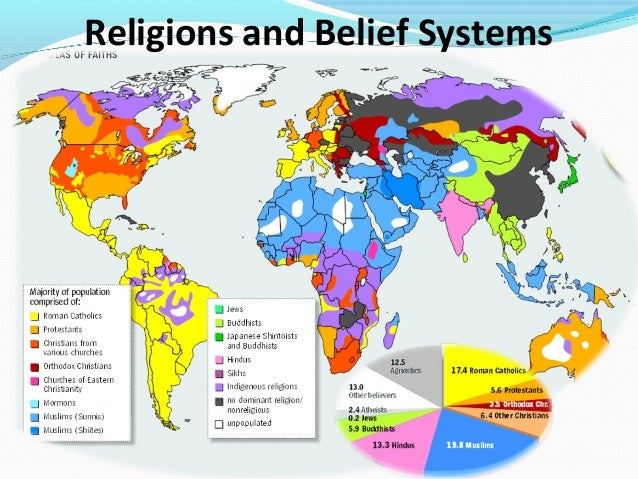 Religions and Belief Systems