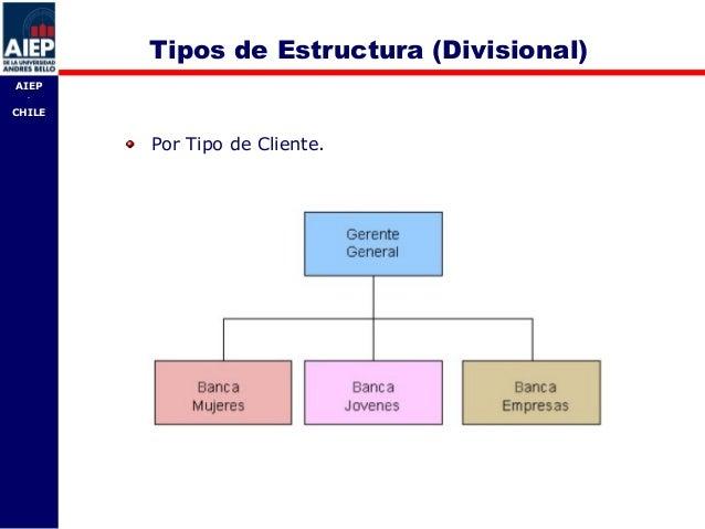 Estructura Por Clientes Por Tipo de Cliente