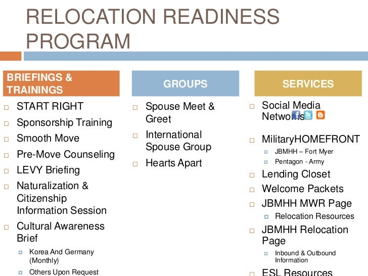 RELOCATION READINESS PROGRAM<br />BRIEFINGS & TRAININGS<br />SERVICES<br />GROUPS<br />START RIGHT<br />Sponsorship Traini...