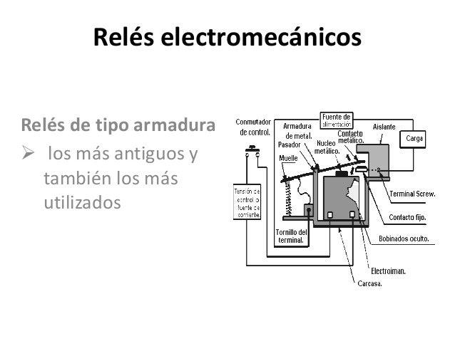 Relés electromecánicos Relés de tipo armadura  los más antiguos y también los más utilizados