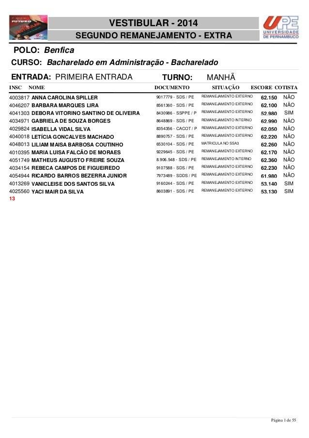 NOME DOCUMENTO Bacharelado em Administração - Bacharelado VESTIBULAR - 2014 BenficaPOLO: SEGUNDO REMANEJAMENTO - EXTRA INS...