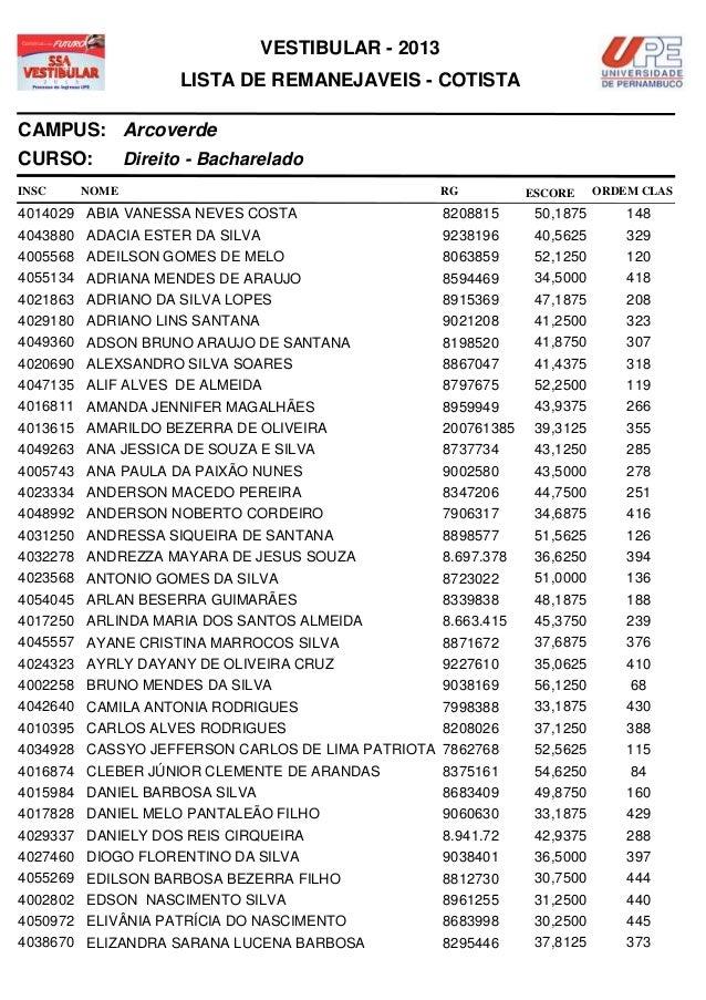VESTIBULAR - 2013                       LISTA DE REMANEJAVEIS - COTISTACAMPUS: ArcoverdeCURSO:           Direito - Bachare...