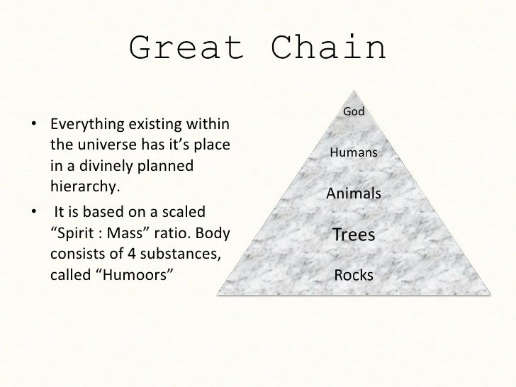 great chain of being essay on man Free essay: analysis of alexander pope's an essay on man there are three main issues analysis of alexander pope's an essay on man and the great chain of being.