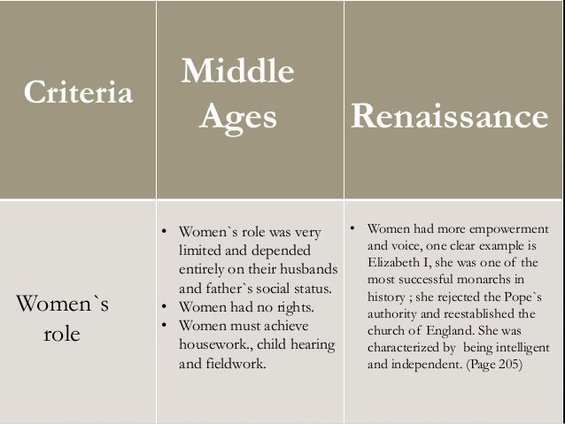 a comparison of roles of women Its focus is on the role of women and their changes during world war  still the  comparison to men was favorable as the washout rate for men.