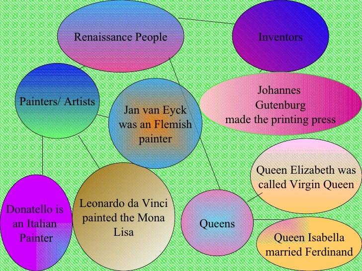 Renaissance People Painters/ Artists Inventors Queens Donatello is  an Italian  Painter Leonardo da Vinci painted the Mona...